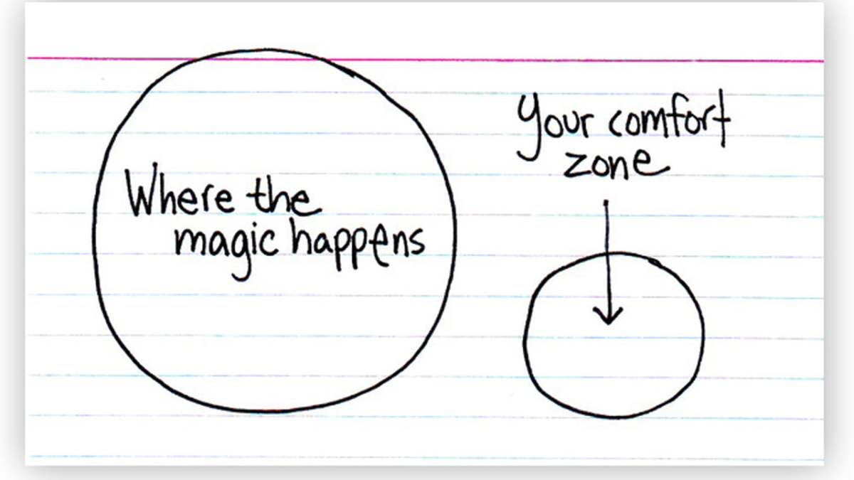 Are you (programming) in your comfort zone? Please don't.